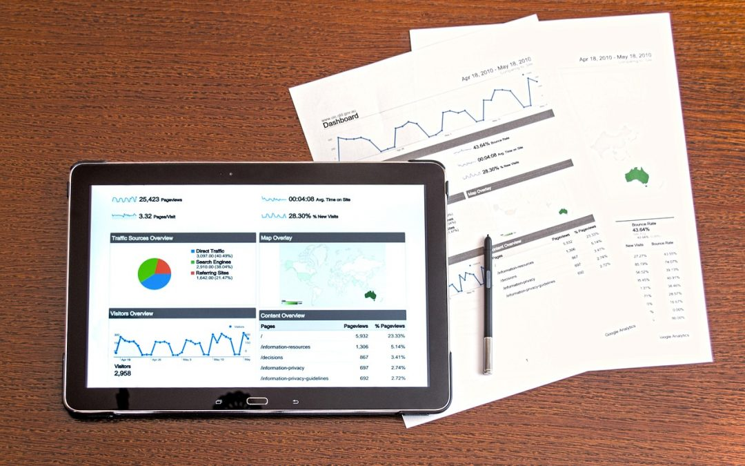 Instantly Boost Your Practice with These Productive Strategies on Using Metrics
